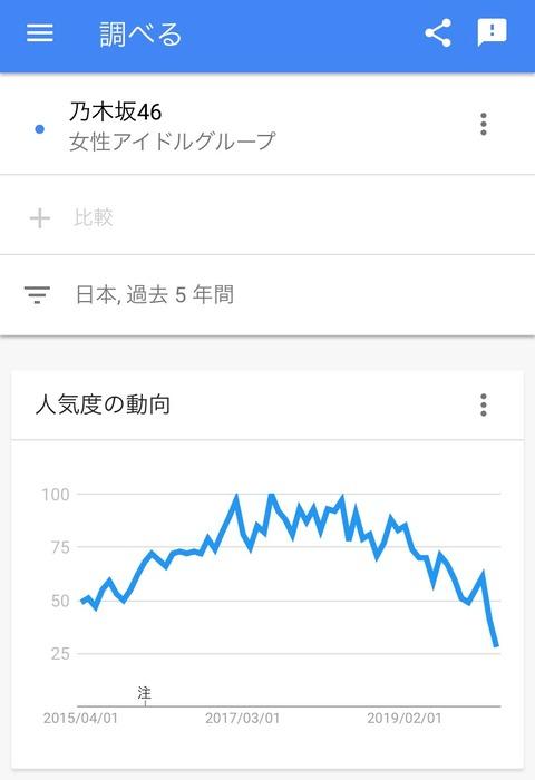 の 乃木坂 46 ま まとめ