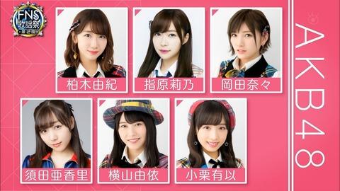 これが『AKB48・乃木坂46・欅坂46・IZ*ONE』スペシャルユニットだ!