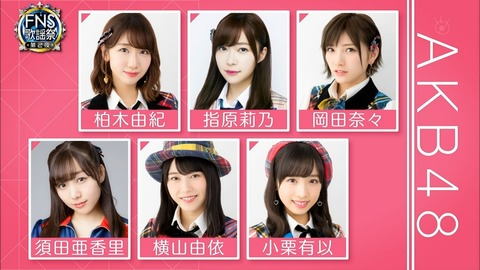 【2018FNS歌謡祭】AKB48・乃木坂46・欅坂46・IZ*ONE SPユニットが『必然性』を披露!キャプチャまとめ