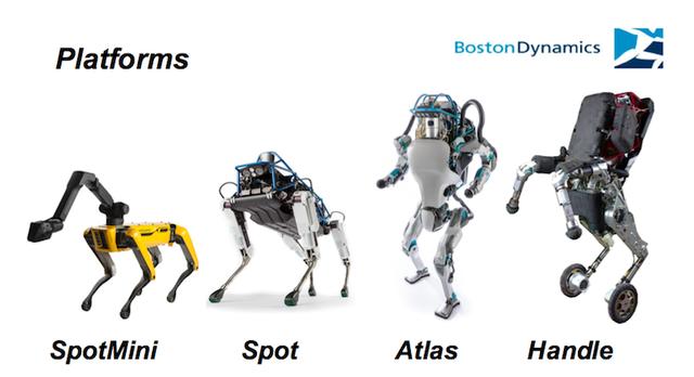 【動画】ボストン・ダイナミックス社のロボット、中に人が入ってるレベルになる