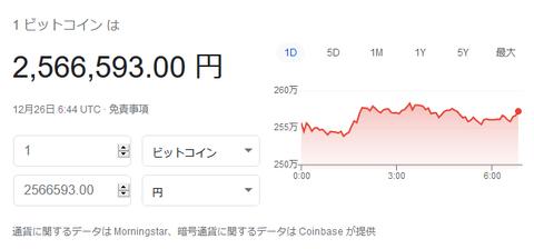 bitcoin_12262