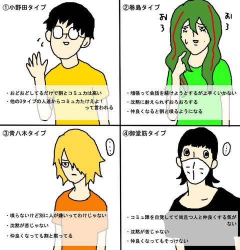 加藤浩次が『コミュ障』の若者たちを一喝!「コミュニケーション能力に悩む人は、自分のことばかり考えてる、自己中なんだよ」