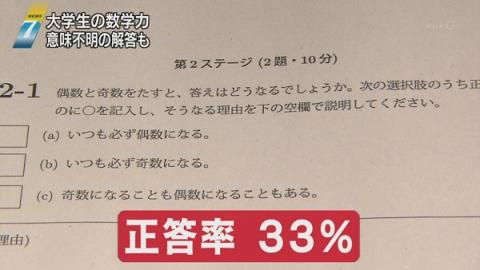【悲報】大学生の正答率が33%の数学の問題がヤバイ