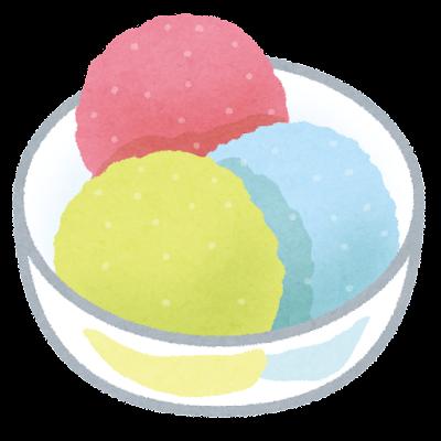 sweets_icecream_sherbet