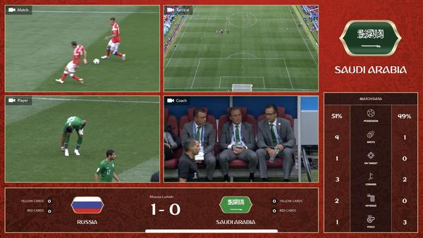 NHKのワールドカップアプリがすごいと話題に!ライブ視聴、テキスト実況、各種データ、カメラ視点切り替えに対応