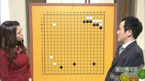 NHK囲碁のお姉さんがエロイwwww(画像)