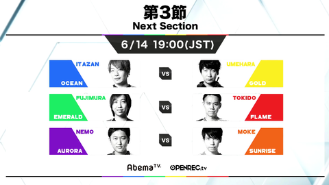 『RAGE STREET FIGHTER V All-Star League powered by CAPCOM』第3節(6/14人)の結果まとめ