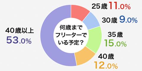 graph_009