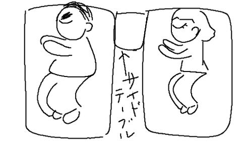 【就寝1】