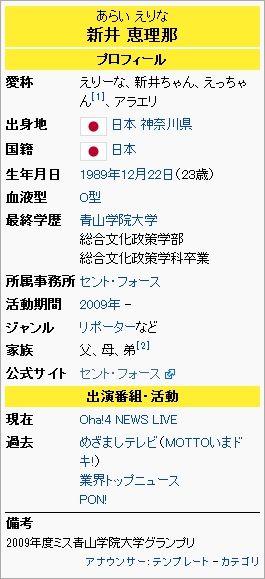 新井 恵理那wikipedia