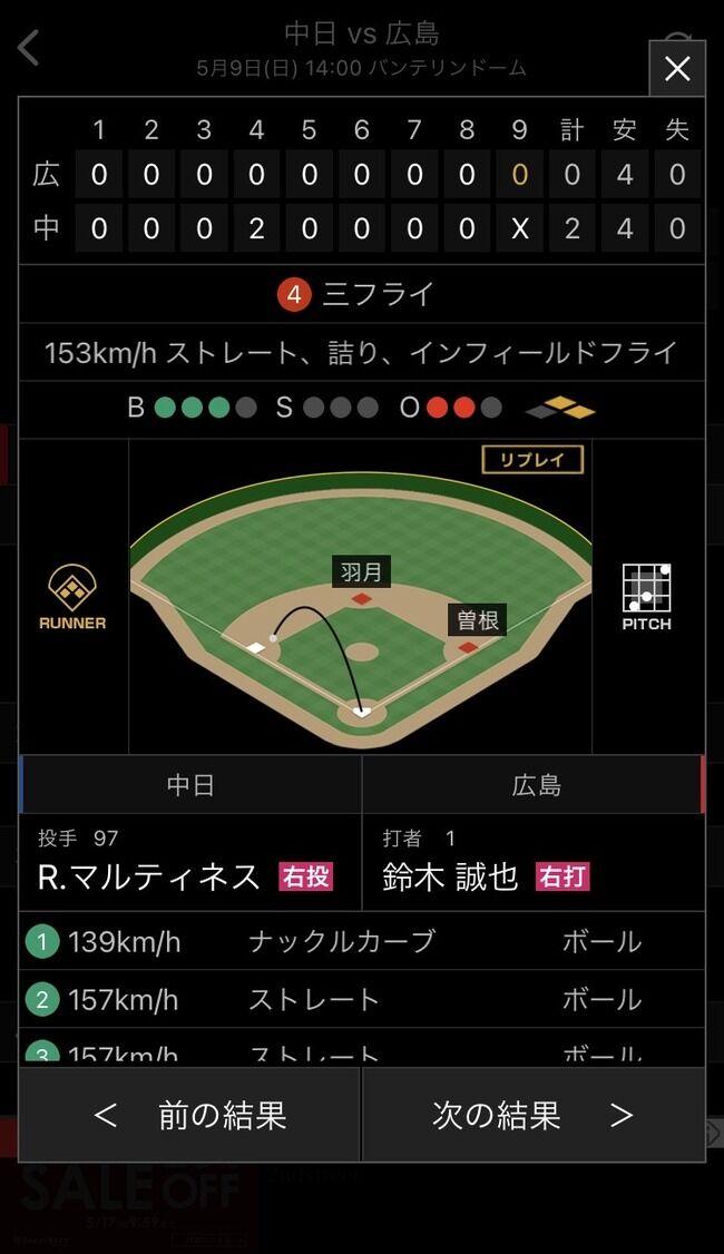 昨日の9回1アウト1.2塁での鈴木誠也さんのバッティングww