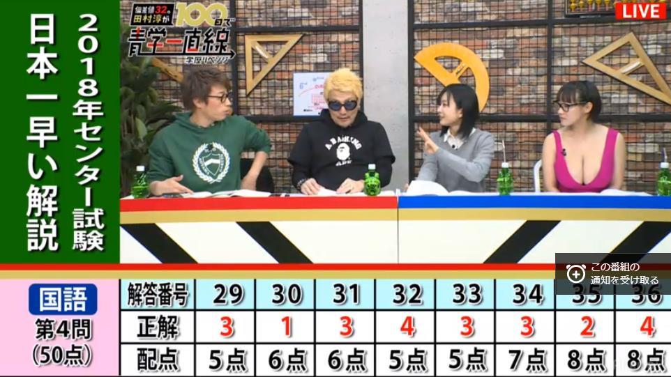 田村淳、須藤凜々花、オードリー春日の受験結果を予想しようぜ