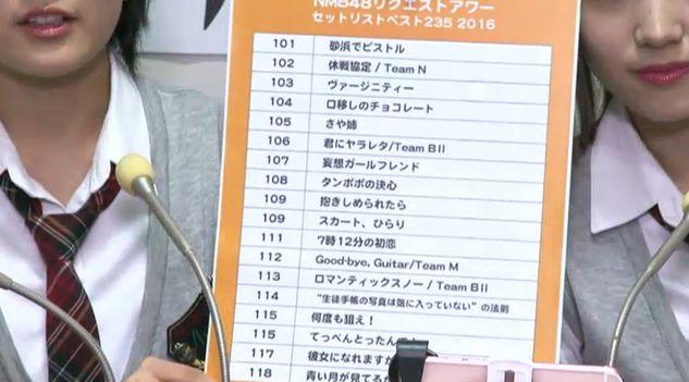 NMB48,リクエストアワー2016 TOP60内訳