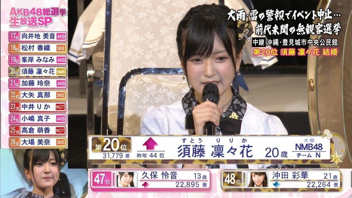 【AKB48選抜総選挙】SKE48松村香織「