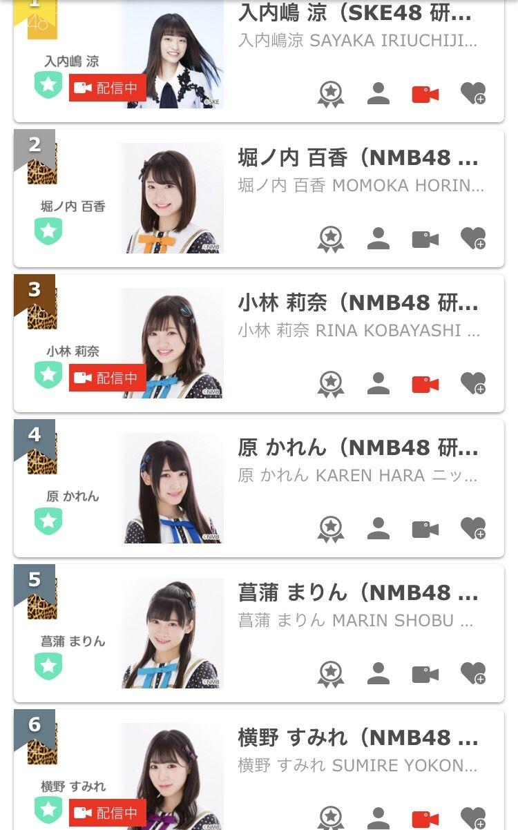 【激戦】SKE48 入内嶋涼 『Popteen誌面出演権ランキング』 1位に躍り出る!