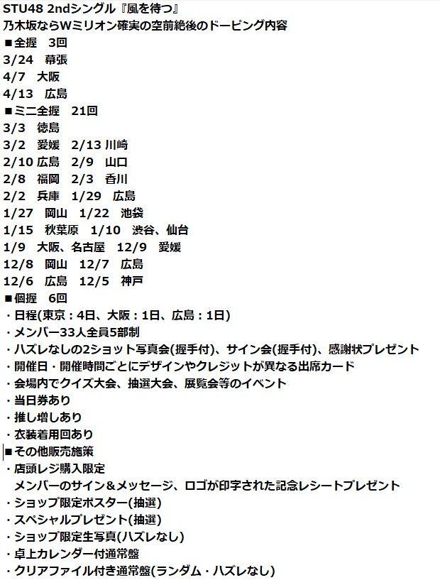 【速報】STU48 『風を待つ』 初週 30万枚超え!!