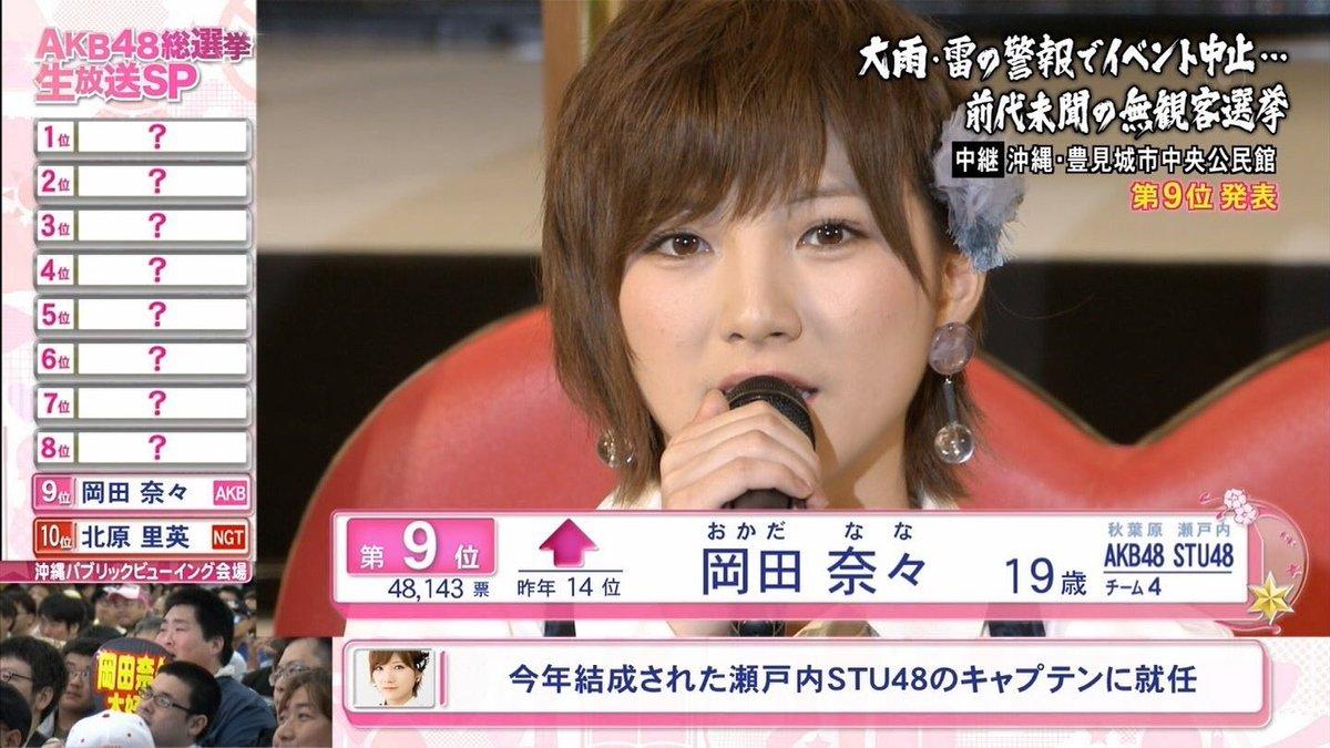 【AKB48】岡田奈々「坂道グループが強い今48G内でバチバチやってる場合じゃない」