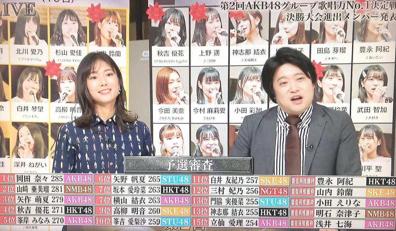 【速報】AKB48歌唱力No1決定戦 決勝ラウンド進出20名発表キタ━━━━(゚∀゚)━━━━!!【実況】