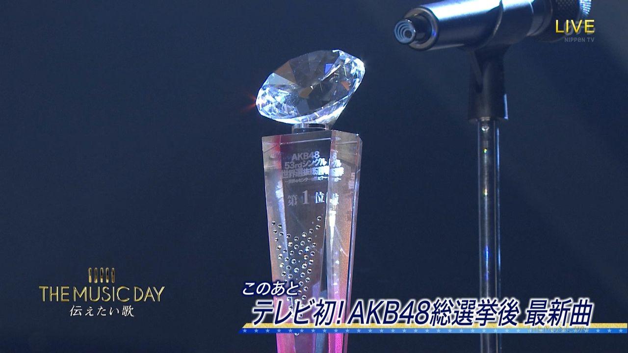 【悲報】AKB48総選挙1位の松井珠理奈さん、休養に追い込まれる