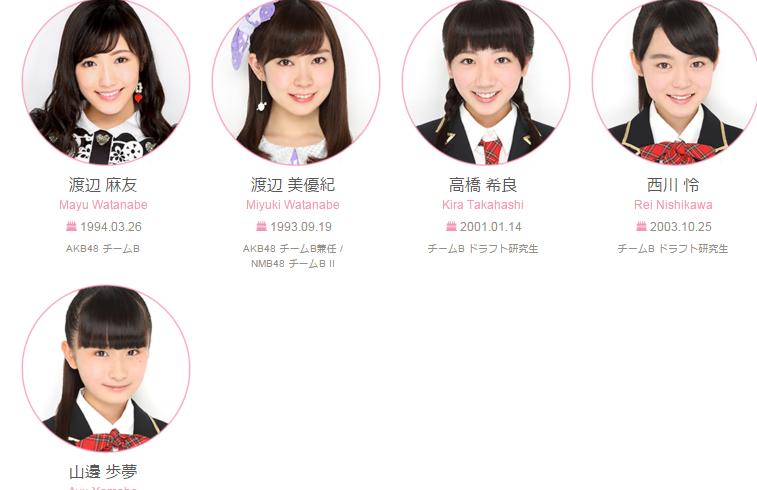 jp_about_members__team_id=3