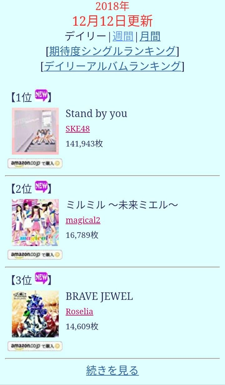 【SKE48】24thシングル「Stand by you」初日売上→