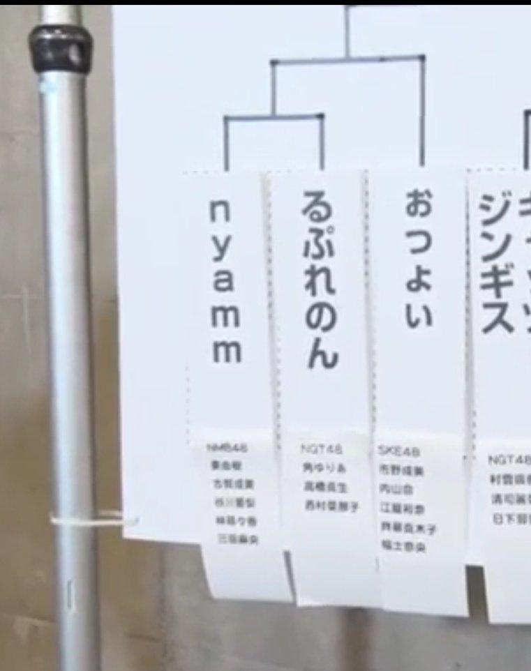 【速報】AKB48じゃんけん大会本戦トーナメント表キタ━━━━(゚∀゚)━━━━!!