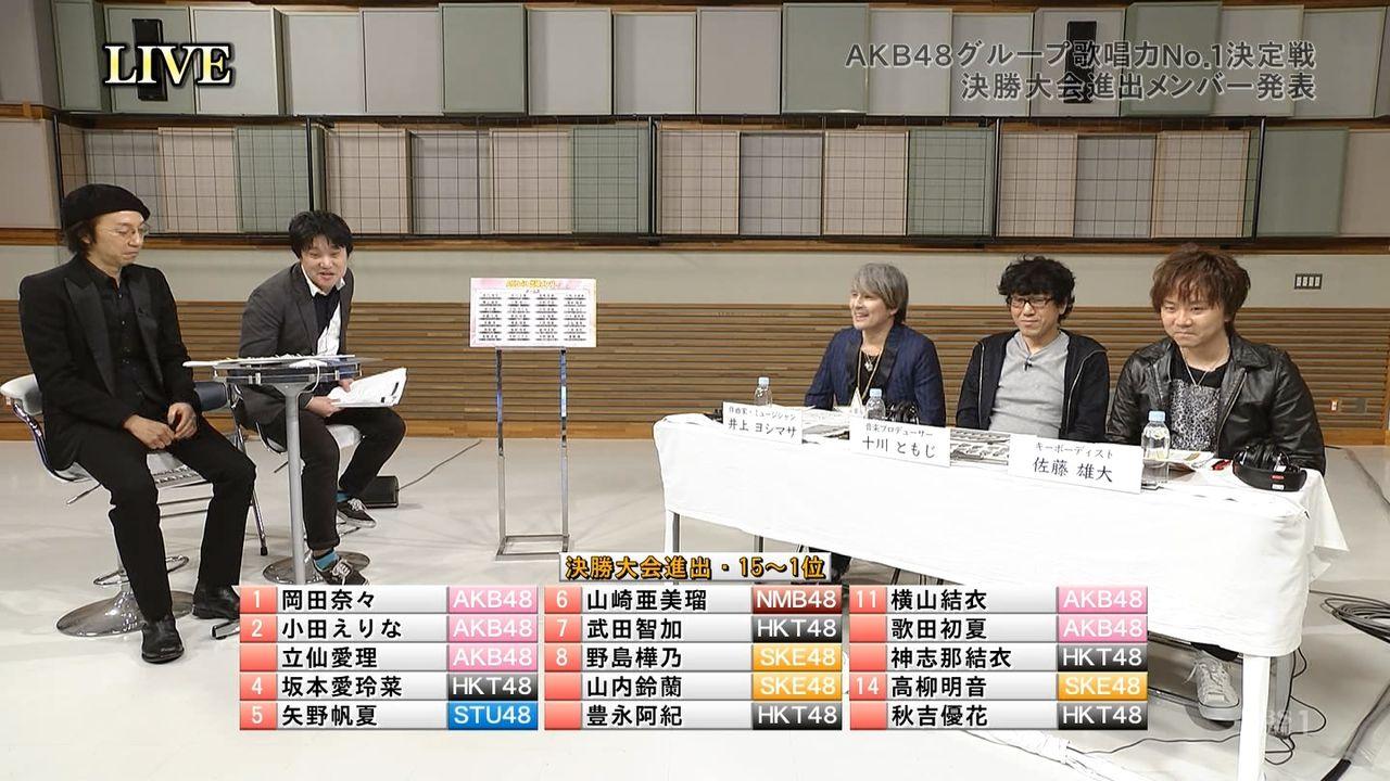 【実況】AKB48グループ 歌唱力 No. 1決定戦・予選まとめ【感想】