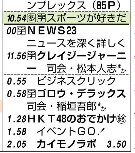 HKT48のおでかけ 番組終了が確定