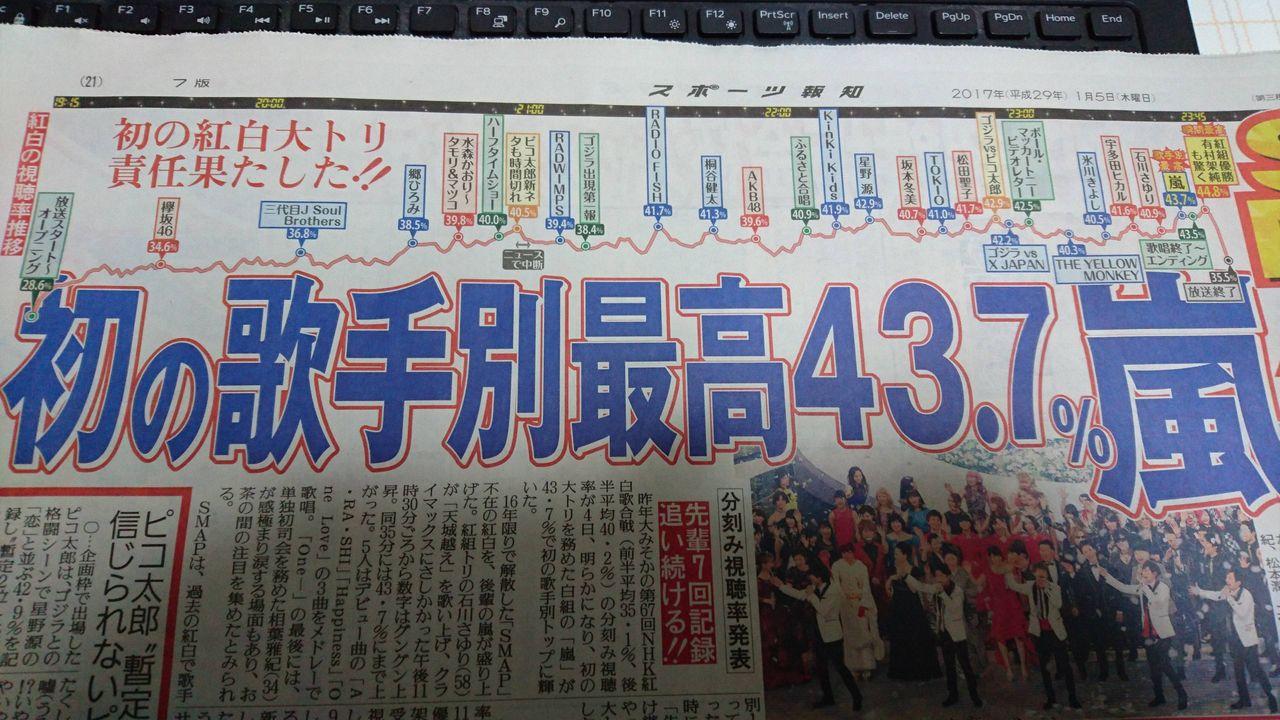 【紅白歌合戦】歌手別視聴率キタ━━━━(゚∀゚)━━━━!!【AKB48】