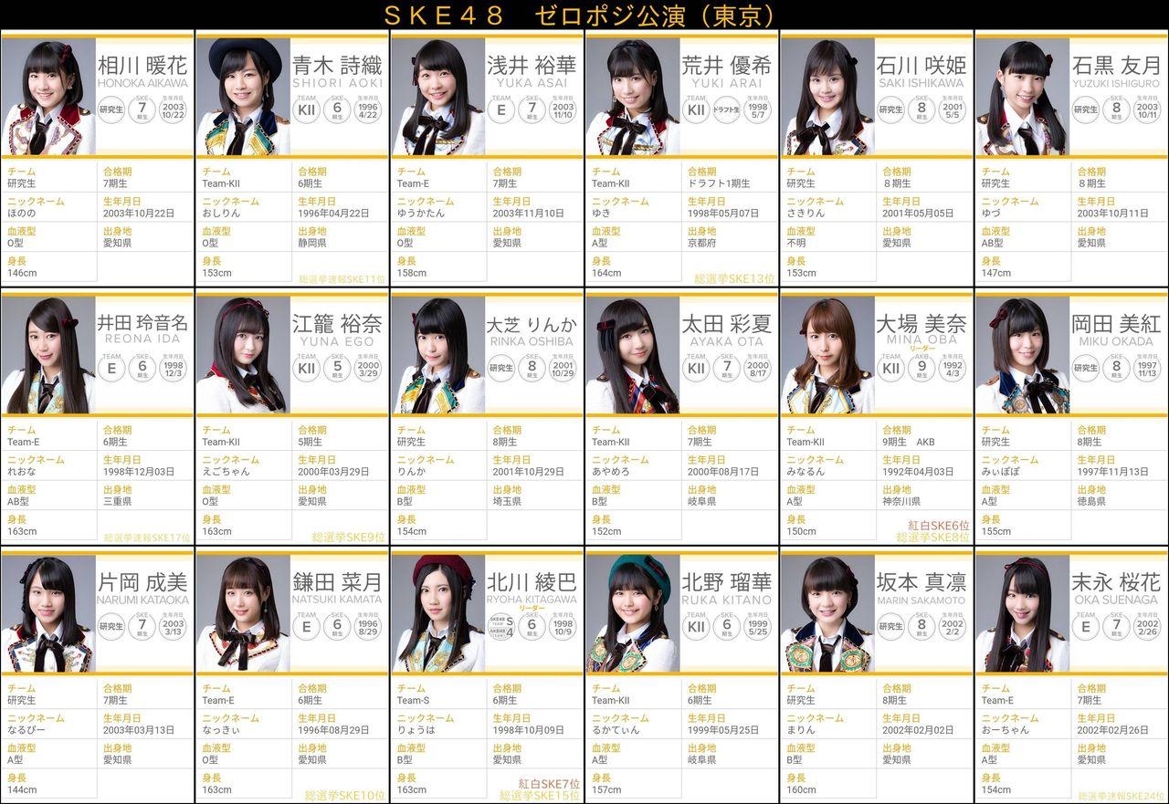 【朗報】SKE48が7月19日Zepp Nagoya、ZeppTokyoで同時ライブ開催!【CS TBSで全編放送】