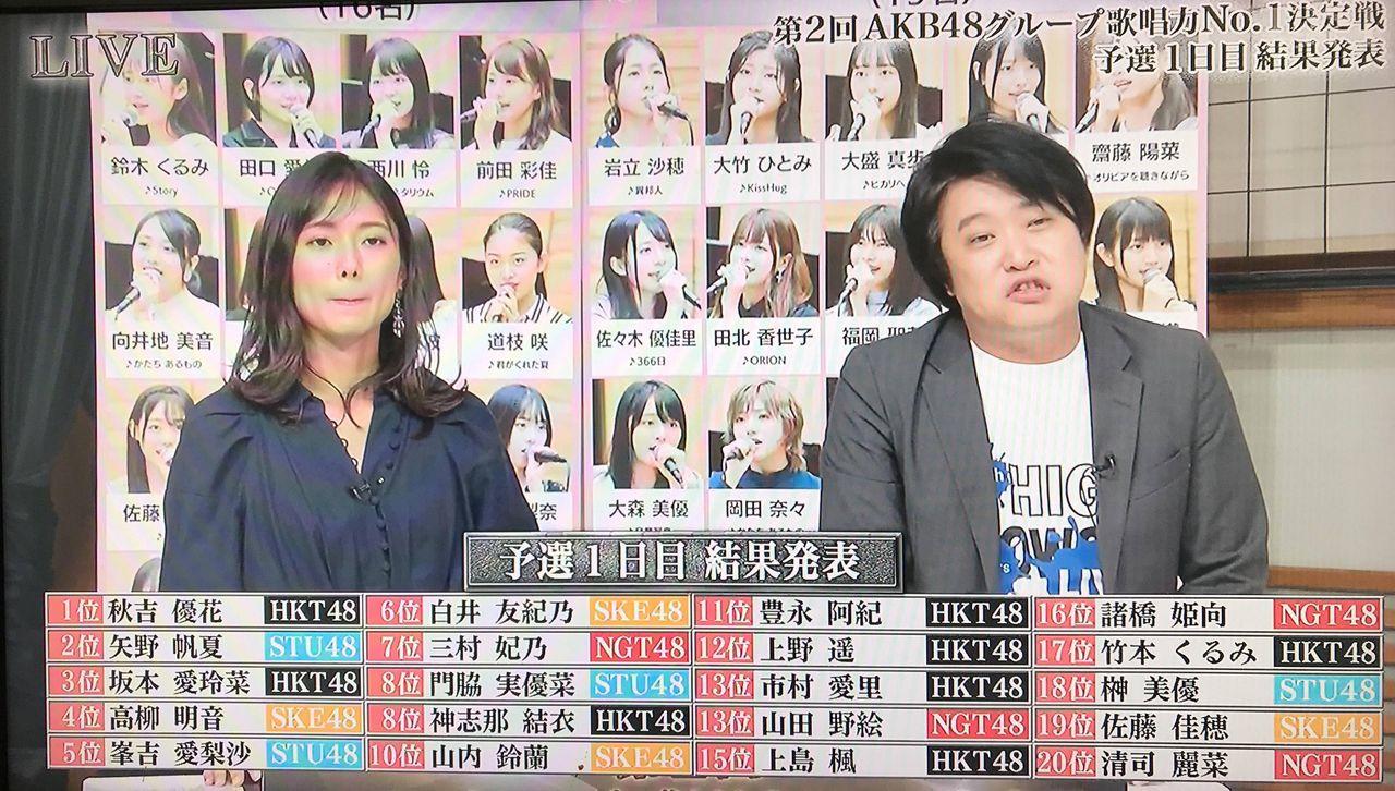 【結果・感想】第2回 AKB48グループ歌唱力No. 1 決定戦・予選1日目