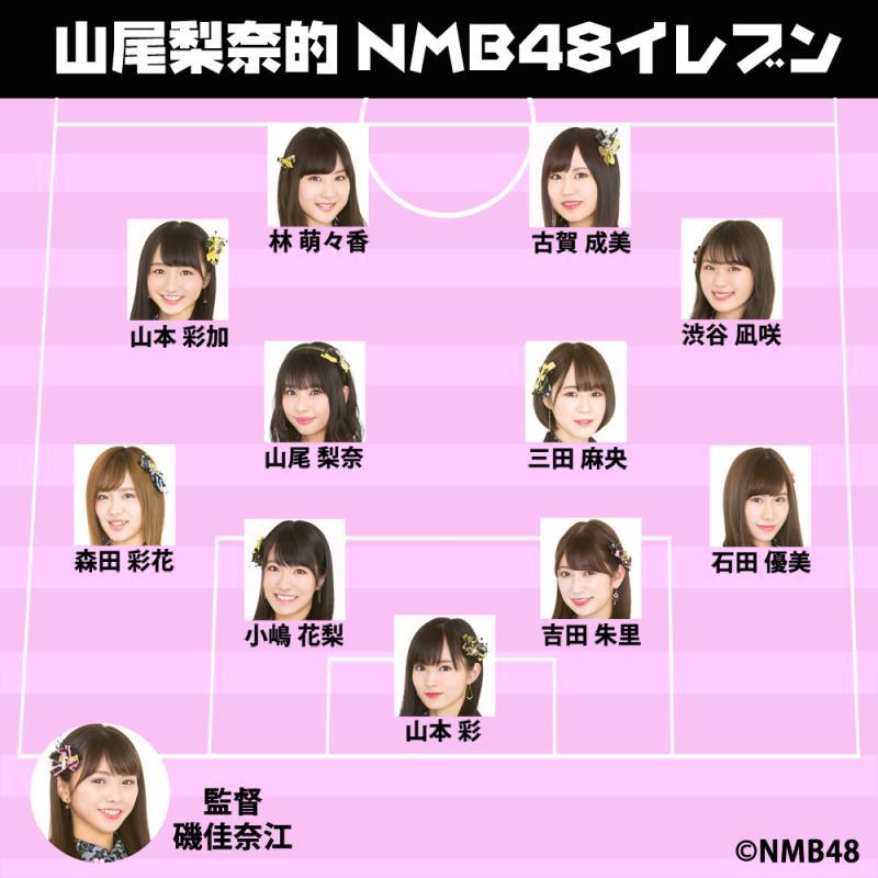 山尾梨奈が選んだNMB48イレブンが超攻撃的だと話題にwwwwwwww