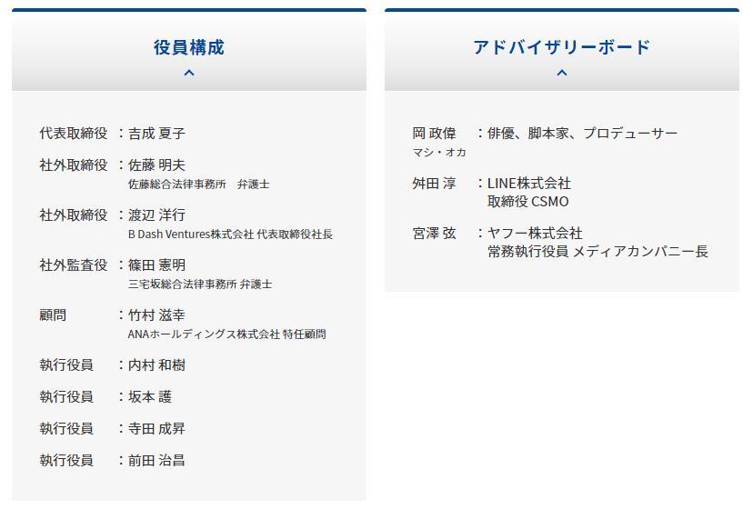 【速報】AKB48運営(AKS)の新体制がこちら