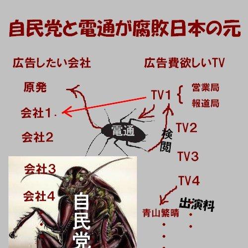 電通 自民党 ゴキブリ
