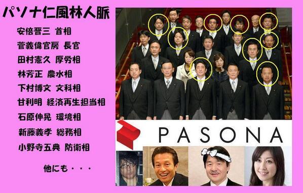 パソナ組閣