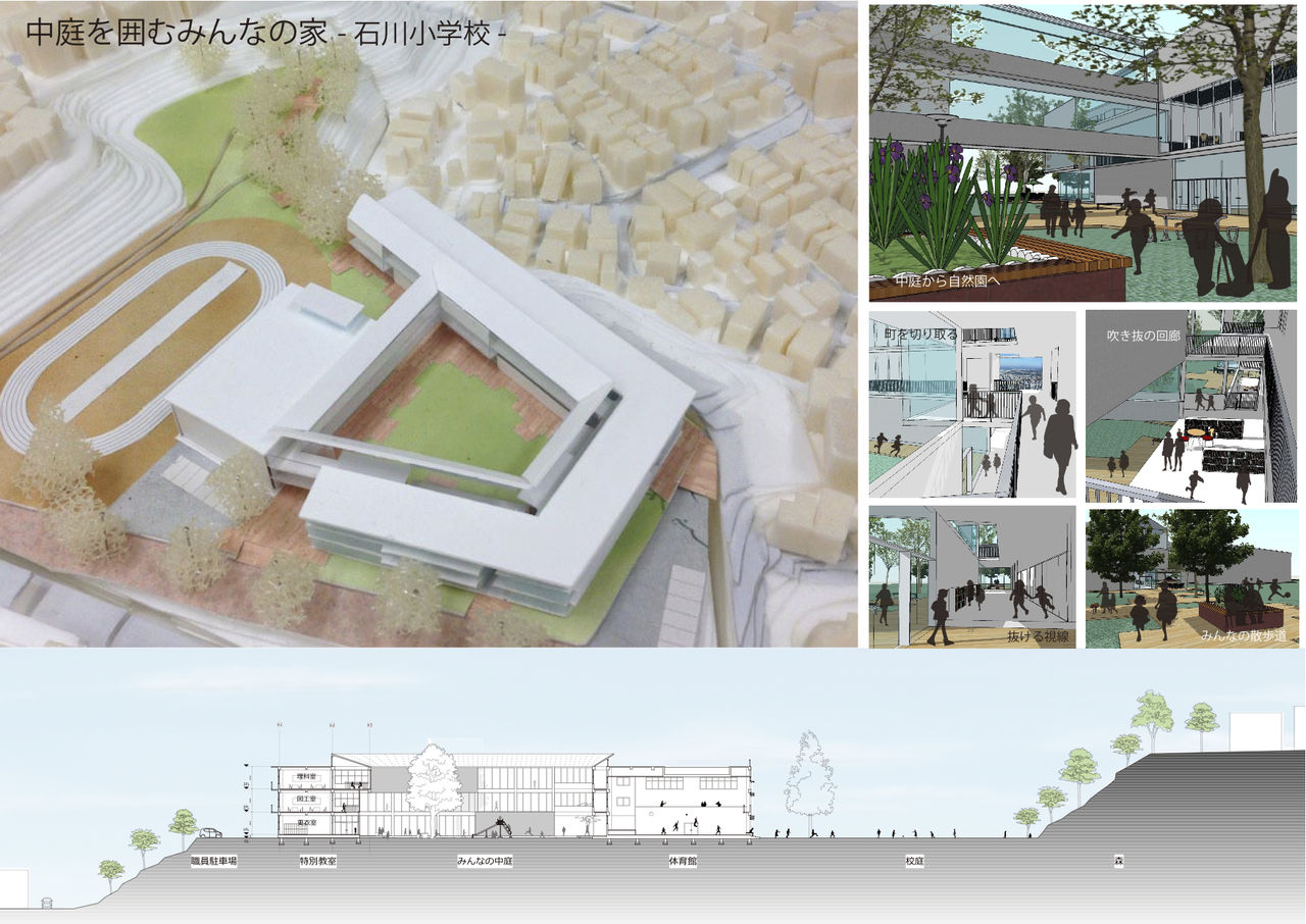 デザインスタジオ(自然と建築), SFC