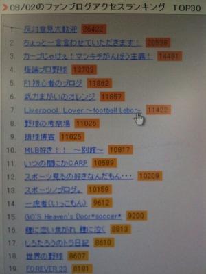 ブログランキング7位!!