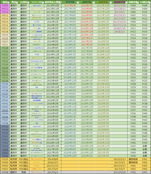 2017-06-24 (2)