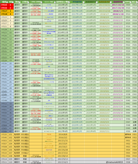 2017-10-04 (2)