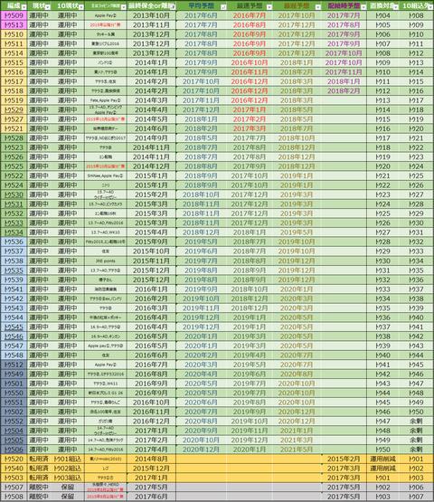 2017-06-15
