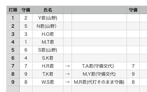 スクリーンショット 2018-12-04 15.43.08
