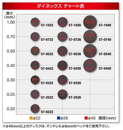 dynex_chart