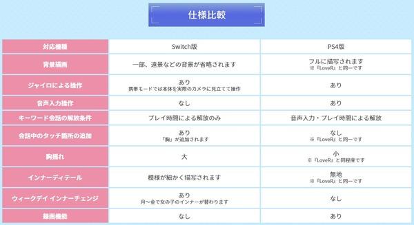 LoveR エロ キス スイッチ パンツ 乳揺れ (2)