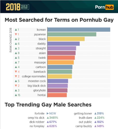 pornhub_7