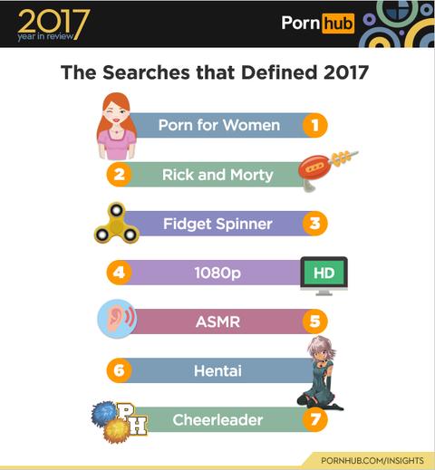 porn hub 検索