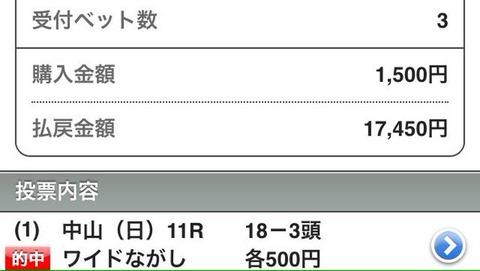 皐月賞ワイド
