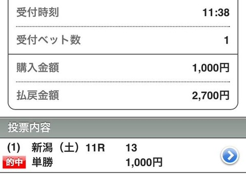 ダノンリバティー2,700