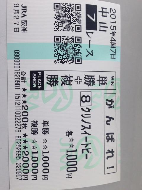 71,050円