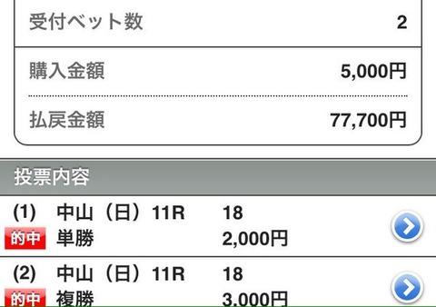 皐月賞公開馬券