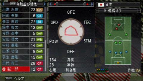 ウイニングイレブン2009(PSP) 日本代表